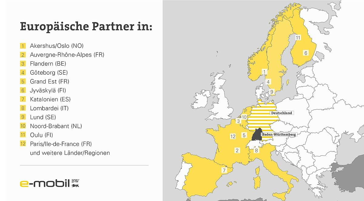 Four Motors For Europe E Mobil Bw